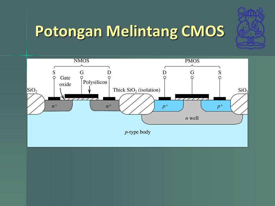 Simbol MOSFET Kanal p enhancement Kanal p enhancement