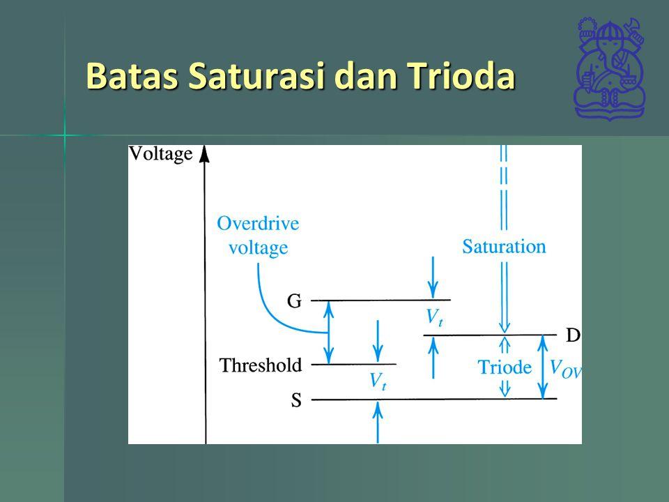 Latihan 5.7 PMOSFET berikut memiliki V tp =-1V, k p '=60uA/V 2, dan W/L=10 PMOSFET berikut memiliki V tp =-1V, k p '=60uA/V 2, dan W/L=10 Tentukan VG agar konduksi Tentukan VG agar konduksi V D dalam besaran V G agar trioda V D dalam besaran V G agar trioda V D dalam besaran V G agar saturasi V D dalam besaran V G agar saturasi Tentukan |V OV | dan V G untuk arus 75uA (asumsi =0) Tentukan |V OV | dan V G untuk arus 75uA (asumsi =0) Bila l=-0,02V-1, tentukan ro pada keadaan |V OV | di atas Bila l=-0,02V-1, tentukan ro pada keadaan |V OV | di atas Bila l=-0,02V-1, tentukan I D pada V D +3V dan V D 0V.