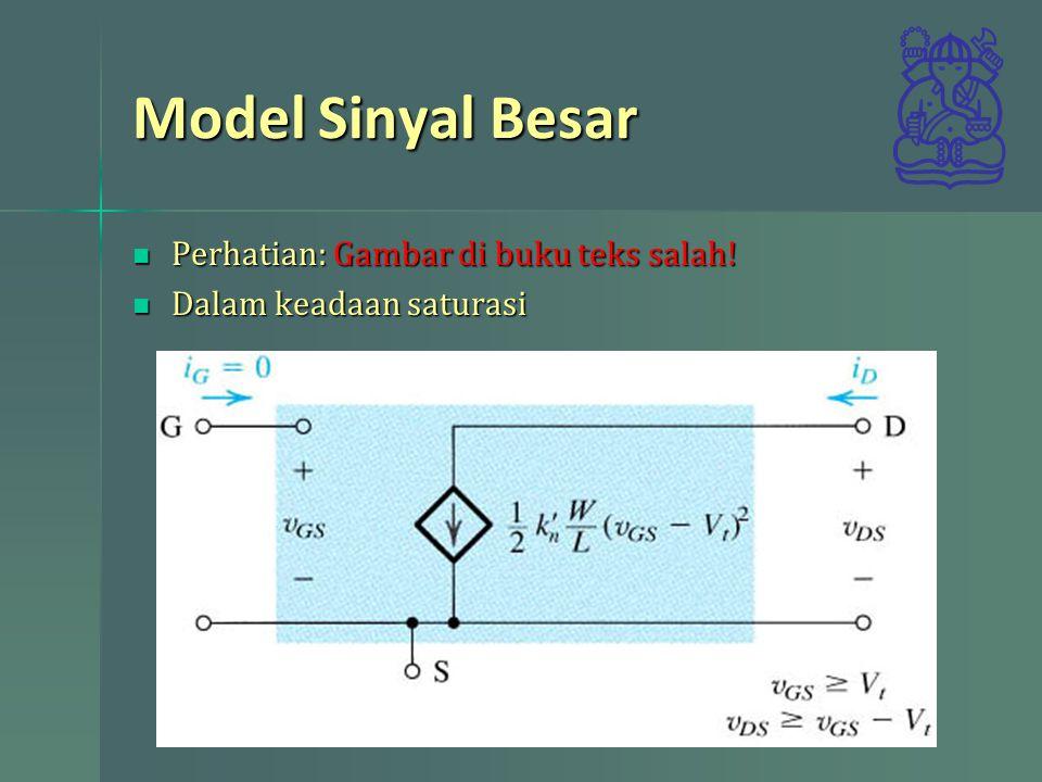 Model Sinyal Besar Perhatian: Gambar di buku teks salah! Perhatian: Gambar di buku teks salah! Dalam keadaan saturasi Dalam keadaan saturasi