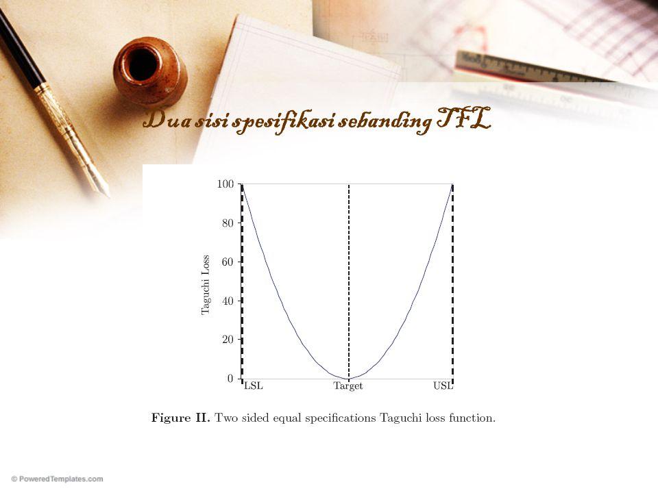 Dua sisi spesifikasi sebanding TFL