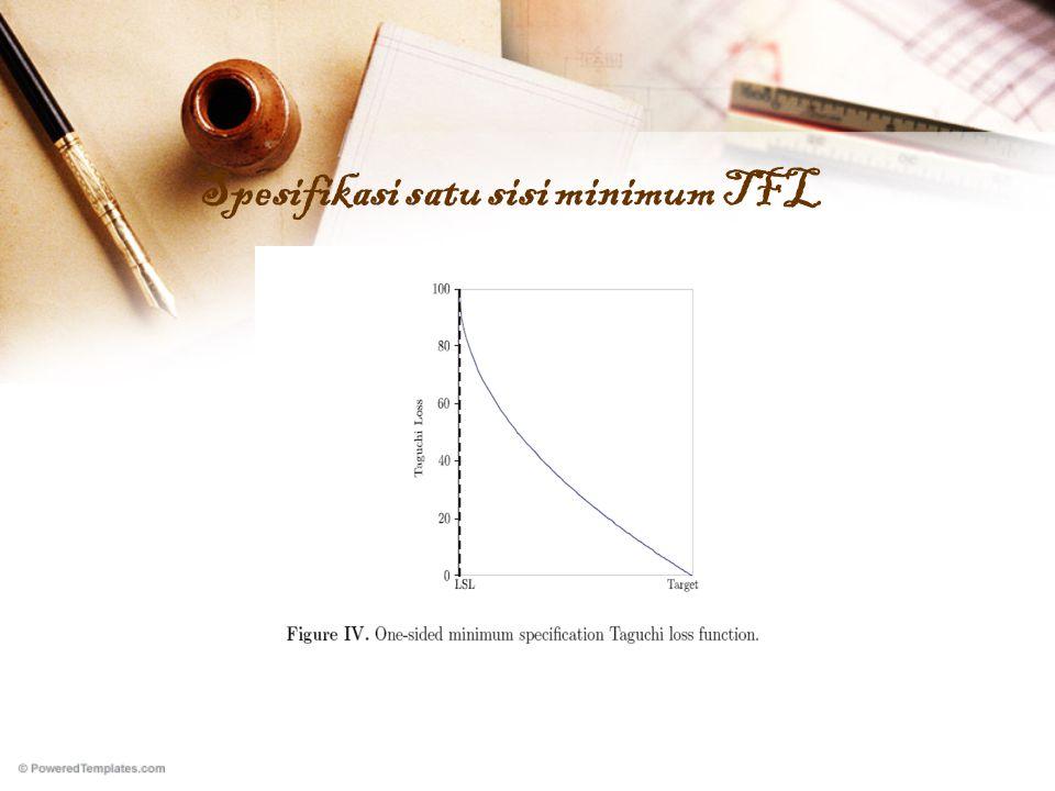Spesifikasi satu sisi minimum TFL