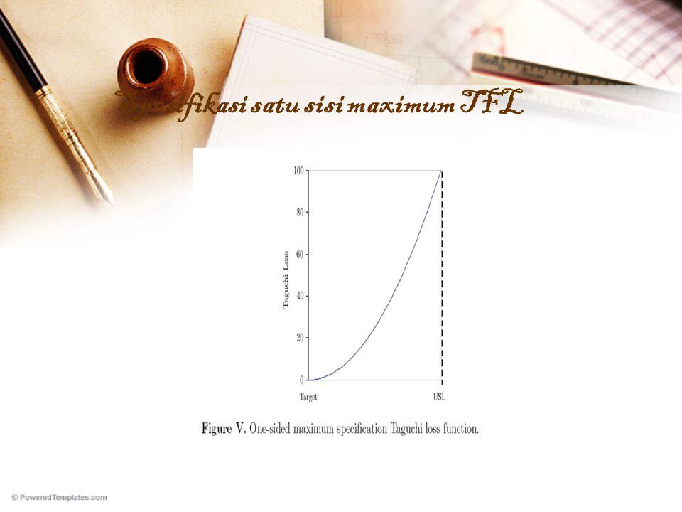 Spesifikasi satu sisi maximum TFL