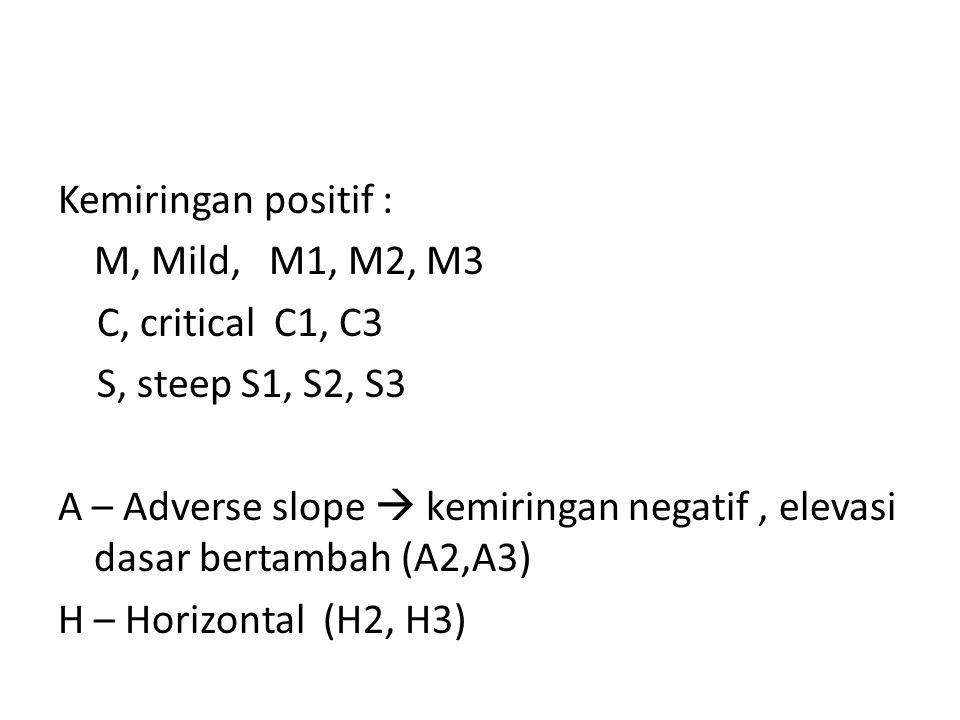 Kemiringan positif : M, Mild, M1, M2, M3 C, critical C1, C3 S, steep S1, S2, S3 A – Adverse slope  kemiringan negatif, elevasi dasar bertambah (A2,A3