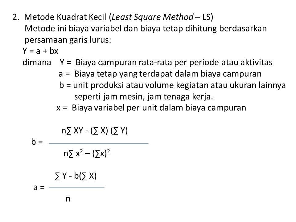 2. Metode Kuadrat Kecil (Least Square Method – LS) Metode ini biaya variabel dan biaya tetap dihitung berdasarkan persamaan garis lurus: Y = a + bx di