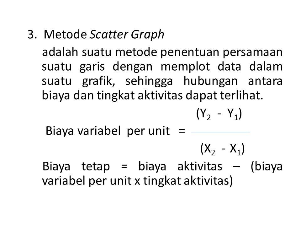 3. Metode Scatter Graph adalah suatu metode penentuan persamaan suatu garis dengan memplot data dalam suatu grafik, sehingga hubungan antara biaya dan