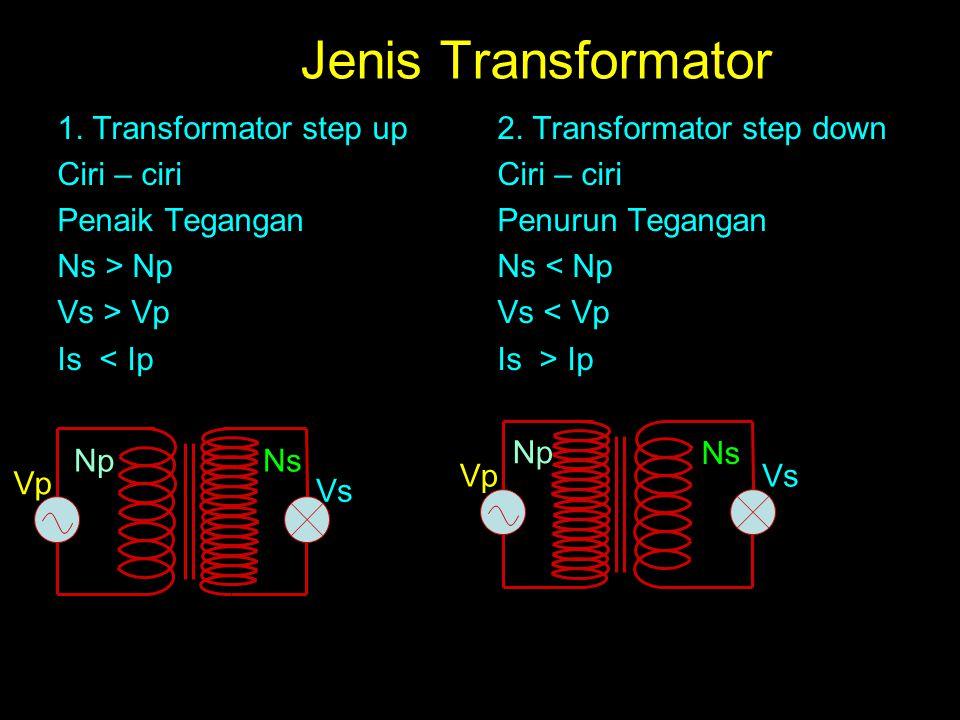 Jenis Transformator 1. Transformator step up Ciri – ciri Penaik Tegangan Ns > Np Vs > Vp Is < Ip 2. Transformator step down Ciri – ciri Penurun Tegang