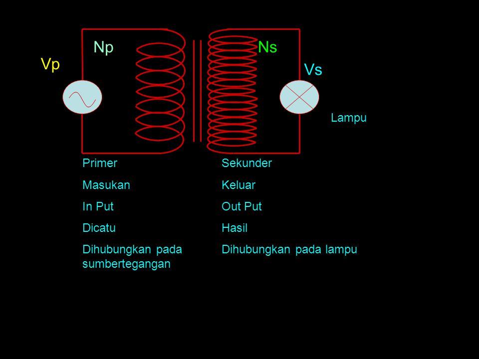 NpNs Vp Vs Primer Masukan In Put Dicatu Dihubungkan pada sumbertegangan Sekunder Keluar Out Put Hasil Dihubungkan pada lampu Lampu