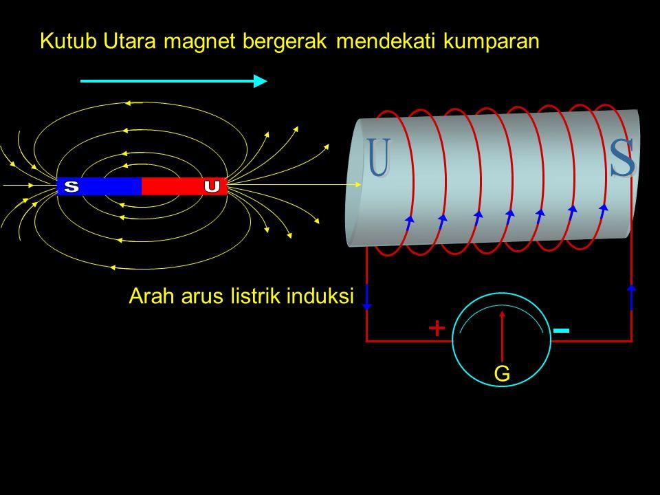 Kutub Utara magnet bergerak mendekati kumparan G