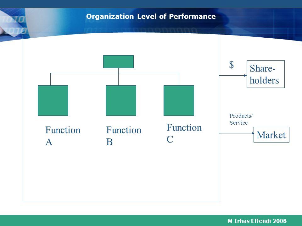 Three levels of Performance:  Organization  Process  Job/Performer