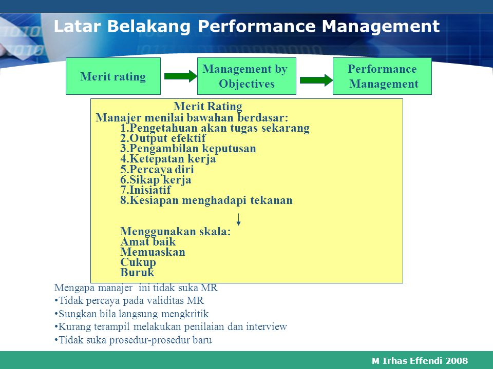 M Irhas Effendi 2008 Subsystem Elements Objectives Changing: Organizational Climate Organizational Structure Management Styles Policies Communications Developing: Rotating Training Counseling Identify Need for General Change Two-Way Feedback Judgments on Learning Identifying Individual Upgrading Needs Evaluating Previous Training Career Planning Basis USES OF APPRAISALS (2)