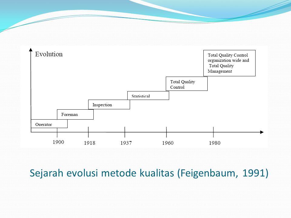 Sejarah evolusi metode kualitas (Feigenbaum, 1991)