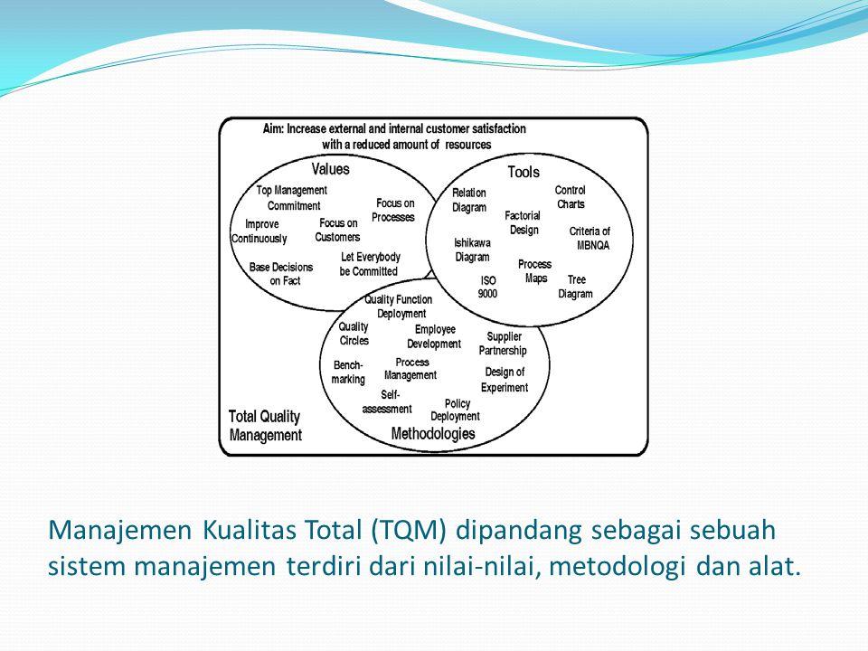 Manajemen Kualitas Total (TQM) dipandang sebagai sebuah sistem manajemen terdiri dari nilai-nilai, metodologi dan alat.