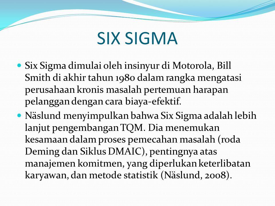 SIX SIGMA Six Sigma dimulai oleh insinyur di Motorola, Bill Smith di akhir tahun 1980 dalam rangka mengatasi perusahaan kronis masalah pertemuan harapan pelanggan dengan cara biaya-efektif.