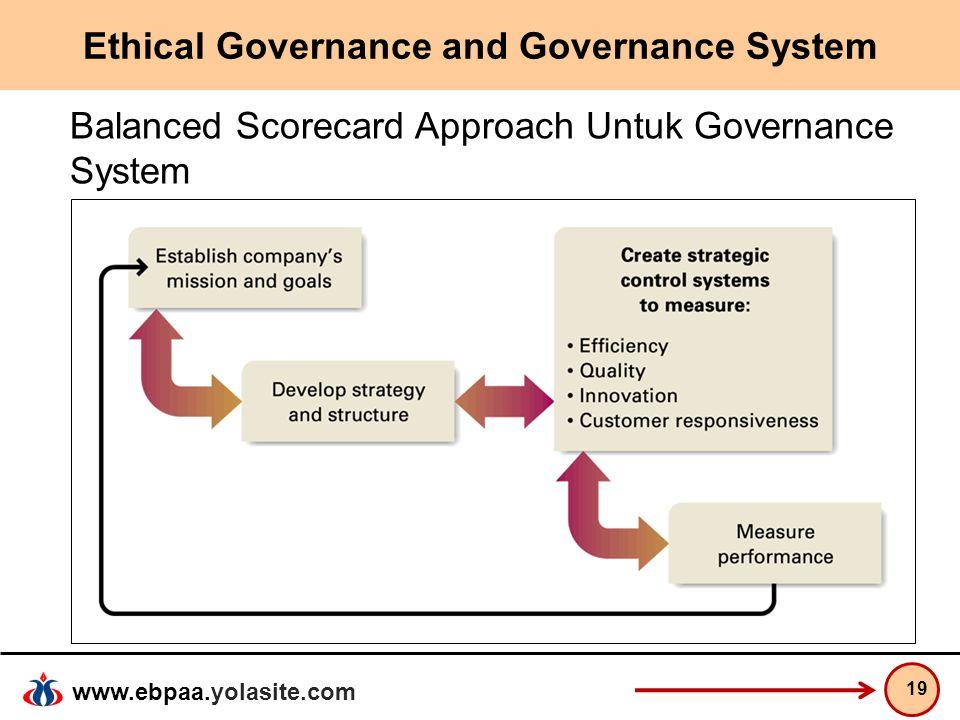 www.ebpaa.yolasite.com Ethical Governance and Governance System 19 Balanced Scorecard Approach Untuk Governance System
