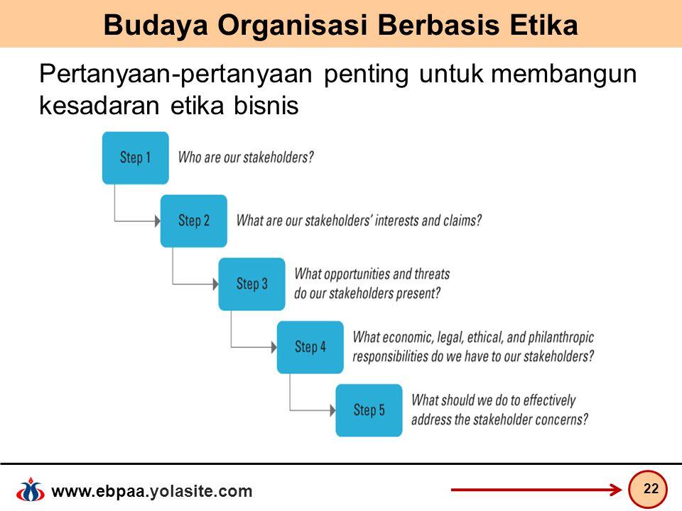 www.ebpaa.yolasite.com Budaya Organisasi Berbasis Etika 22 Pertanyaan-pertanyaan penting untuk membangun kesadaran etika bisnis