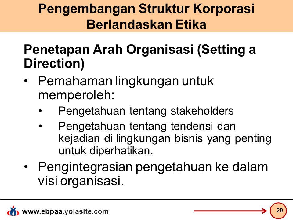 www.ebpaa.yolasite.com Pengembangan Struktur Korporasi Berlandaskan Etika Penetapan Arah Organisasi (Setting a Direction) Pemahaman lingkungan untuk m