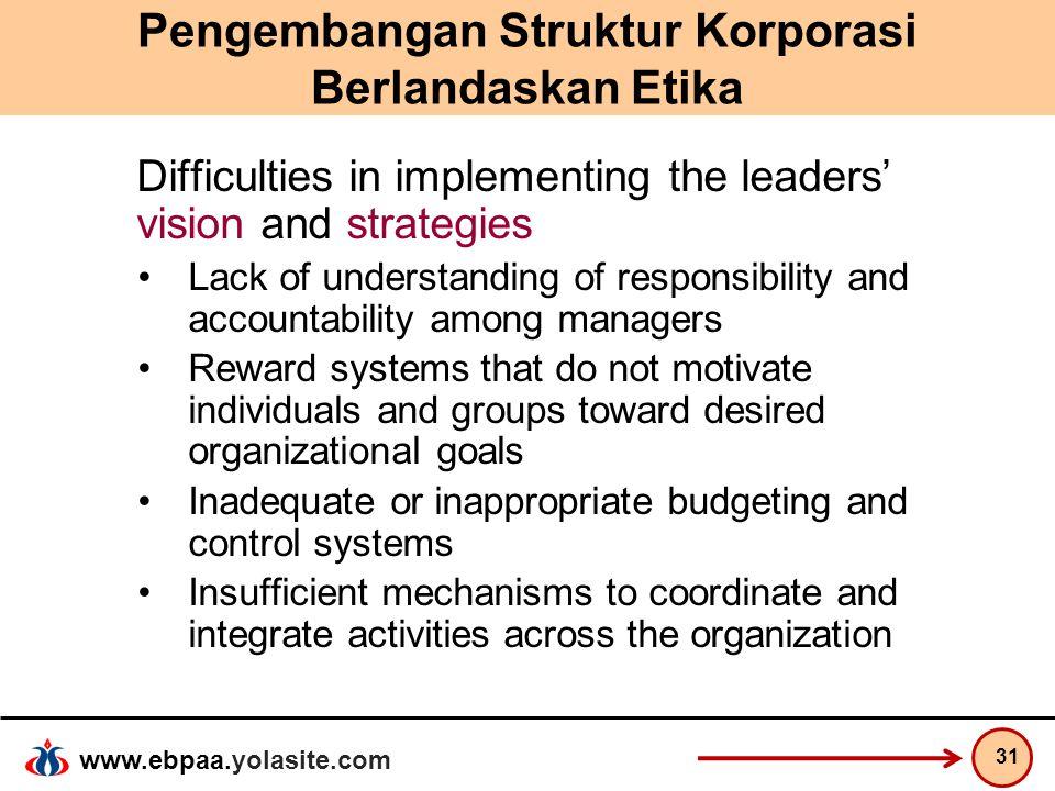www.ebpaa.yolasite.com Pengembangan Struktur Korporasi Berlandaskan Etika Difficulties in implementing the leaders' vision and strategies Lack of unde