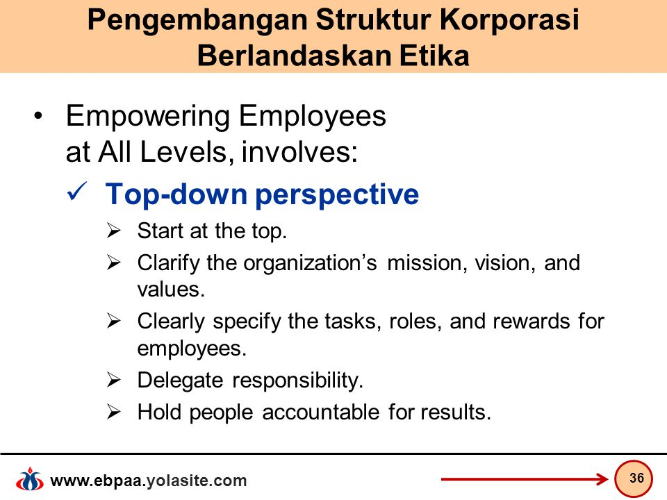 www.ebpaa.yolasite.com Pengembangan Struktur Korporasi Berlandaskan Etika Empowering Employees at All Levels, involves: Top-down perspective  Start a