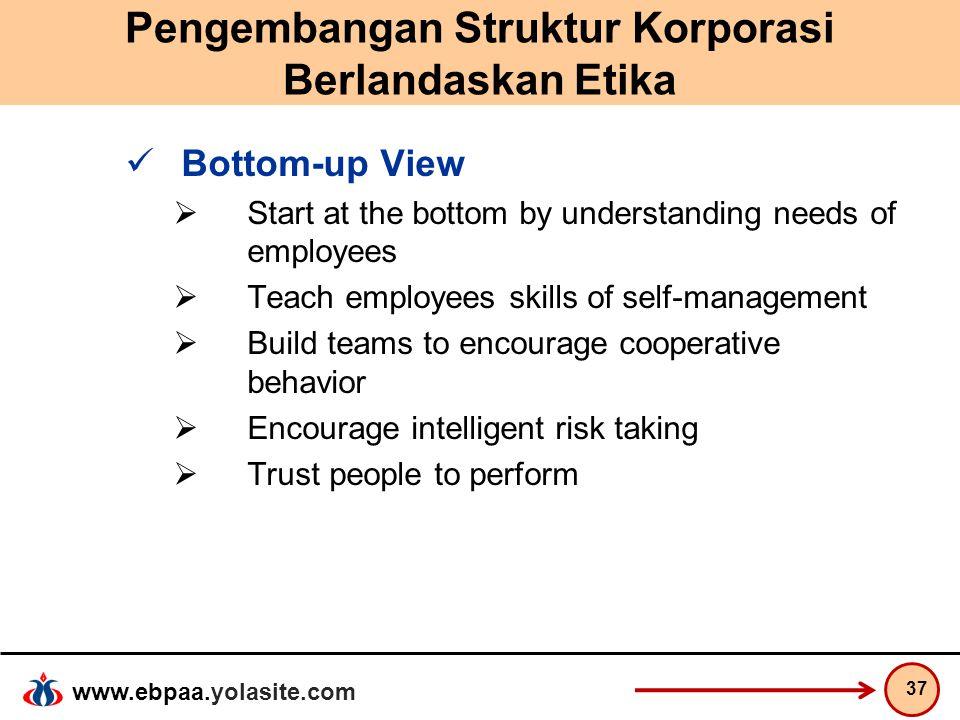 www.ebpaa.yolasite.com Pengembangan Struktur Korporasi Berlandaskan Etika Bottom-up View  Start at the bottom by understanding needs of employees  T