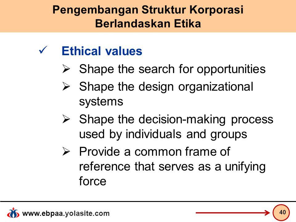 www.ebpaa.yolasite.com Pengembangan Struktur Korporasi Berlandaskan Etika Ethical values  Shape the search for opportunities  Shape the design organ