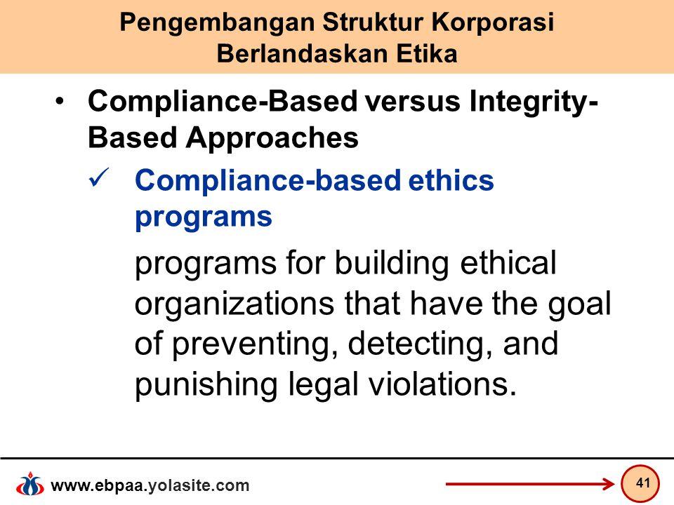 www.ebpaa.yolasite.com Pengembangan Struktur Korporasi Berlandaskan Etika Compliance-Based versus Integrity- Based Approaches Compliance-based ethics