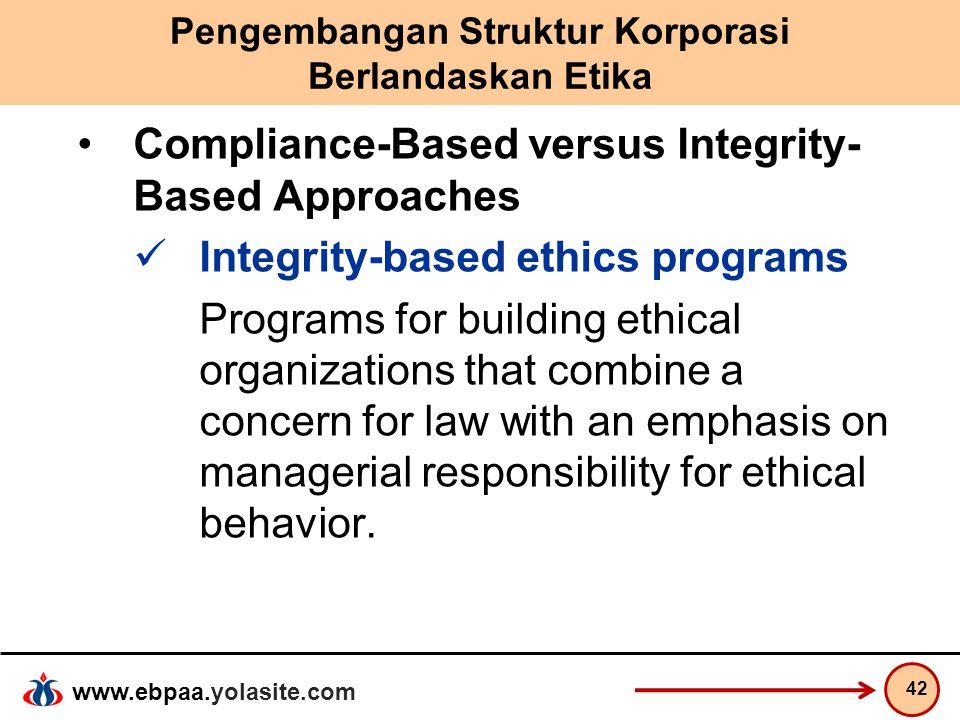 www.ebpaa.yolasite.com Pengembangan Struktur Korporasi Berlandaskan Etika Compliance-Based versus Integrity- Based Approaches Integrity-based ethics p
