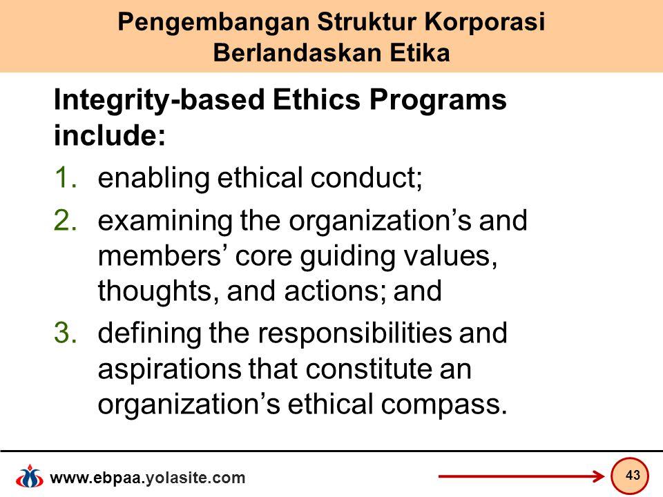 www.ebpaa.yolasite.com Pengembangan Struktur Korporasi Berlandaskan Etika Integrity-based Ethics Programs include: 1.enabling ethical conduct; 2.exami