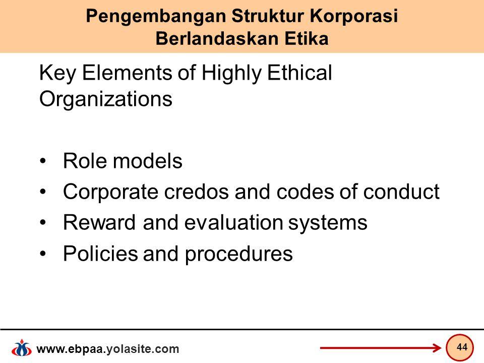 www.ebpaa.yolasite.com Pengembangan Struktur Korporasi Berlandaskan Etika Key Elements of Highly Ethical Organizations Role models Corporate credos an