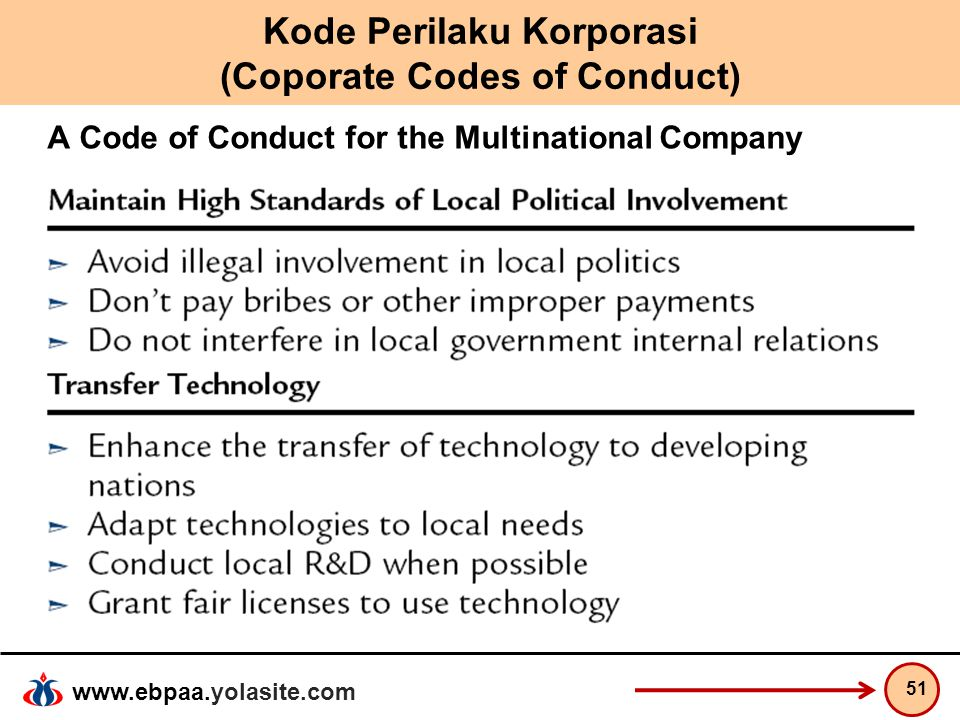 www.ebpaa.yolasite.com Kode Perilaku Korporasi (Coporate Codes of Conduct) 51 A Code of Conduct for the Multinational Company
