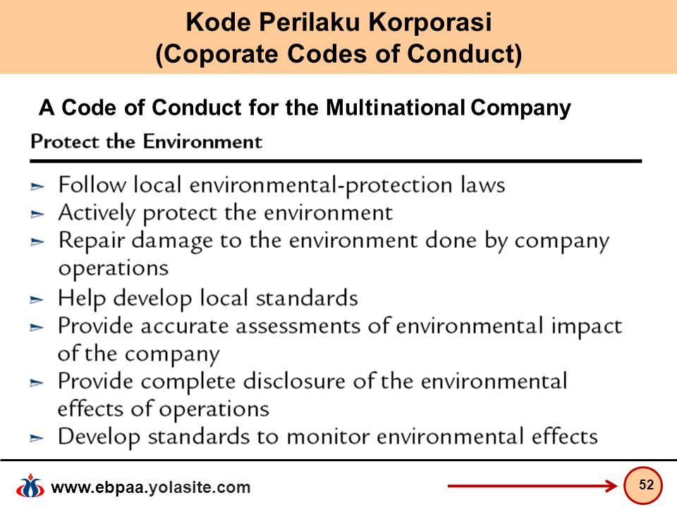 www.ebpaa.yolasite.com Kode Perilaku Korporasi (Coporate Codes of Conduct) 52 A Code of Conduct for the Multinational Company