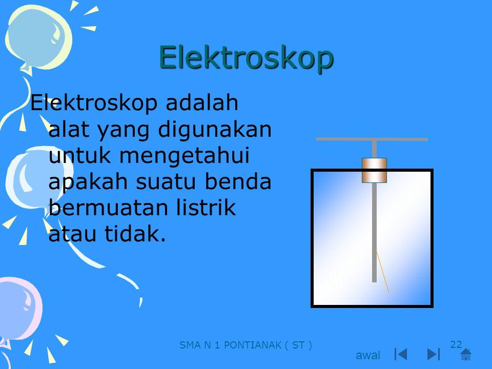 Elektroskop Elektroskop adalah alat yang digunakan untuk mengetahui apakah suatu benda bermuatan listrik atau tidak. awal 22 SMA N 1 PONTIANAK ( ST )