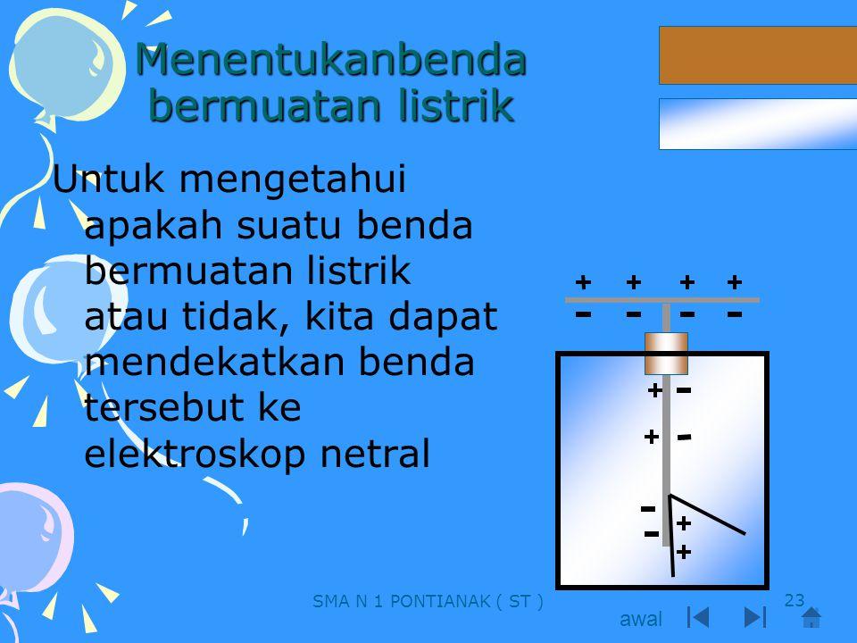 Menentukanbenda bermuatan listrik Untuk mengetahui apakah suatu benda bermuatan listrik atau tidak, kita dapat mendekatkan benda tersebut ke elektrosk