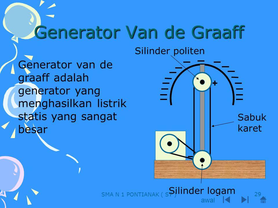 Generator Van de Graaff Generator van de graaff adalah generator yang menghasilkan listrik statis yang sangat besar Silinder logam Silinder politen Sa
