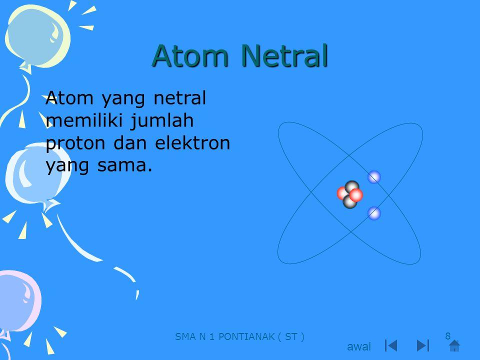 Atom Netral Atom yang netral memiliki jumlah proton dan elektron yang sama. awal 8 SMA N 1 PONTIANAK ( ST )