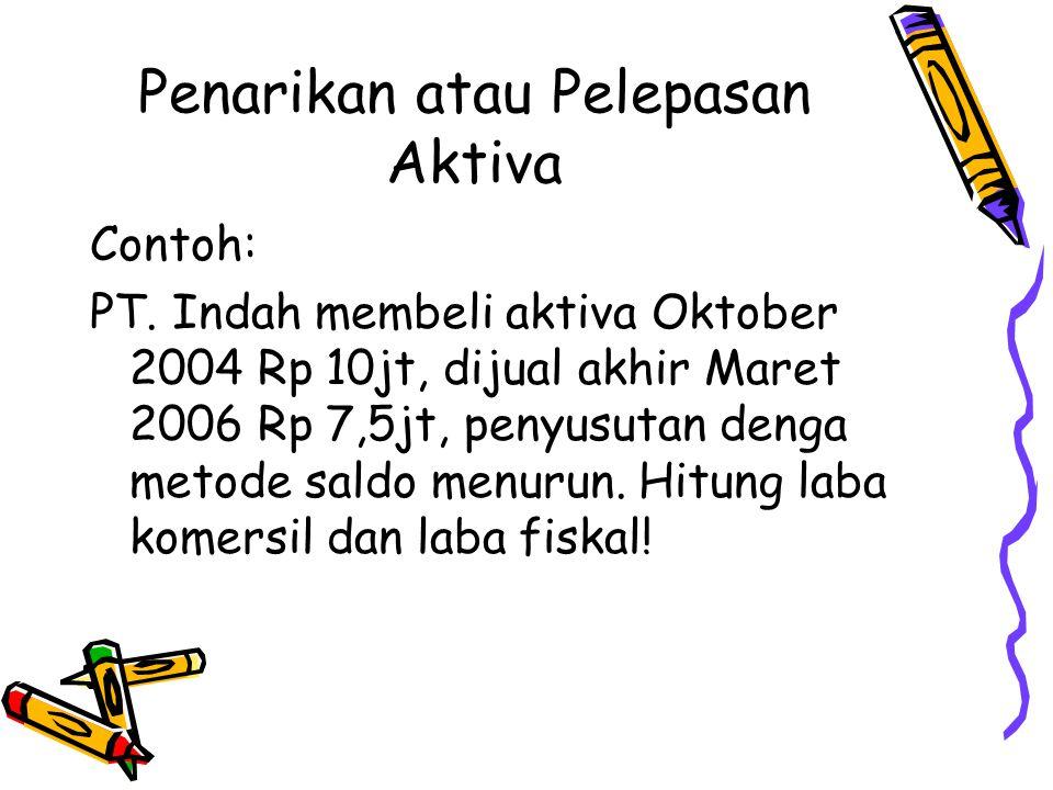 Penarikan atau Pelepasan Aktiva Contoh: PT. Indah membeli aktiva Oktober 2004 Rp 10jt, dijual akhir Maret 2006 Rp 7,5jt, penyusutan denga metode saldo