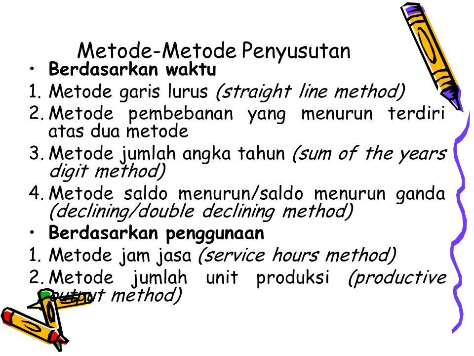 Metode-Metode Penyusutan Berdasarkan waktu 1.Metode garis lurus (straight line method) 2.Metode pembebanan yang menurun terdiri atas dua metode 3.Meto