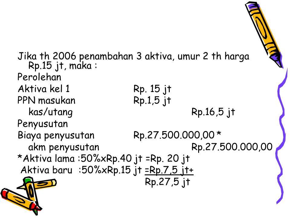 Jika th 2006 penambahan 3 aktiva, umur 2 th harga Rp.15 jt, maka : Perolehan Aktiva kel 1Rp. 15 jt PPN masukanRp.1,5 jt kas/utangRp.16,5 jt Penyusutan