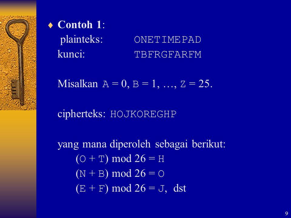 9  Contoh 1: plainteks: ONETIMEPAD kunci: TBFRGFARFM Misalkan A = 0, B = 1, …, Z = 25. cipherteks: HOJKOREGHP yang mana diperoleh sebagai berikut: (