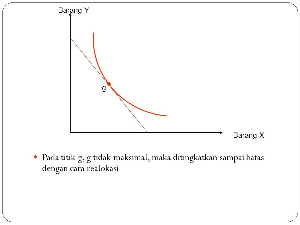 Pada titik g, g tidak maksimal, maka ditingkatkan sampai batas dengan cara realokasi Barang Y Barang X g