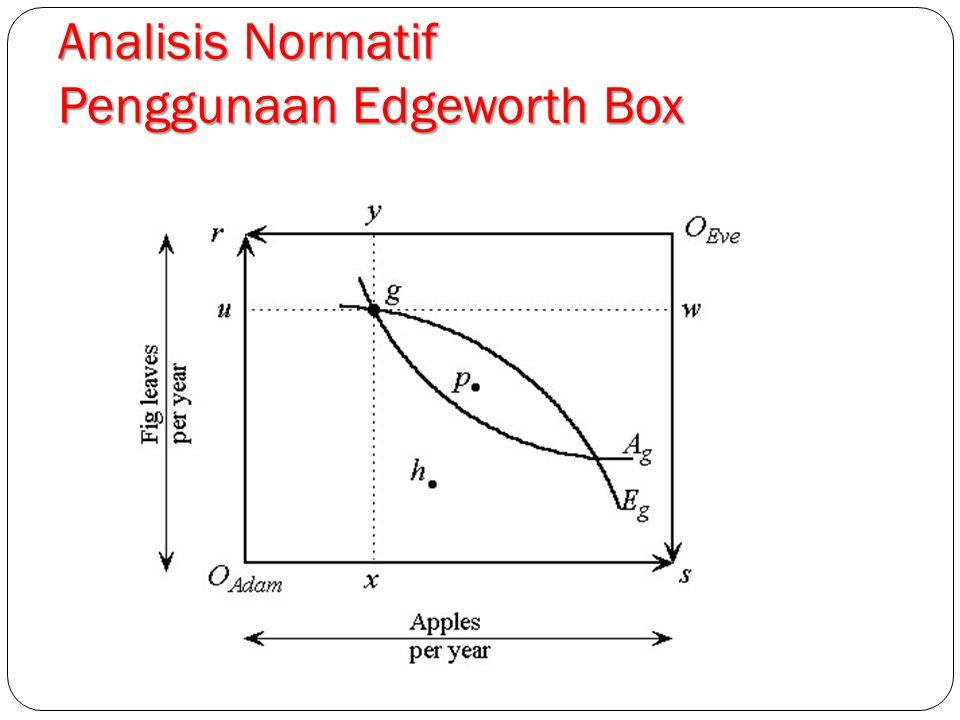 Analisis Normatif Penggunaan Edgeworth Box