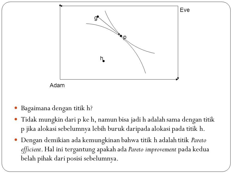 Bagaimana dengan titik h? Tidak mungkin dari p ke h, namun bisa jadi h adalah sama dengan titik p jika alokasi sebelumnya lebih buruk daripada alokasi