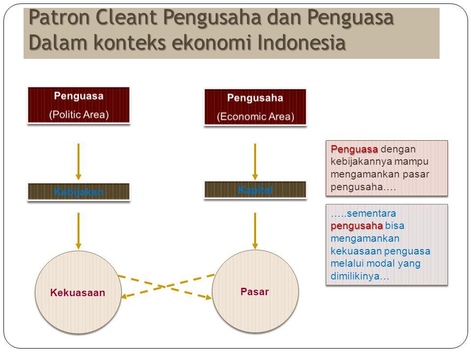 Patron Cleant Pengusaha dan Penguasa Dalam konteks ekonomi Indonesia Kekuasaan Pasar Penguasa Penguasa dengan kebijakannya mampu mengamankan pasar pen