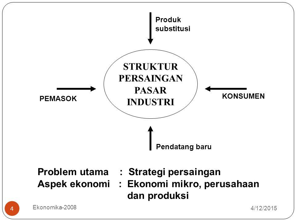 4/12/2015 Ekonomika-2008 4 STRUKTUR PERSAINGAN PASAR INDUSTRI KONSUMEN PEMASOK Pendatang baru Produk substitusi Problem utama : Strategi persaingan As