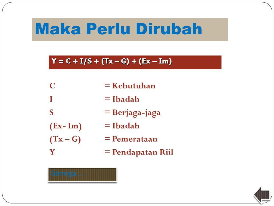 Maka Perlu Dirubah C= Kebutuhan I= Ibadah S= Berjaga-jaga (Ex- Im)= Ibadah (Tx – G)= Pemerataan Y= Pendapatan Riil Y = C + I/S + (Tx – G) + (Ex – Im)