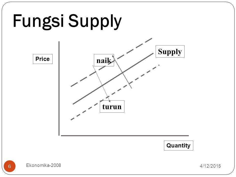 4/12/2015 Ekonomika-2008 7 Mekanisme Keseimbangan Pasar Demand Supply P1 P2 Quantity Price Kelebihan supply Kekurangan supply P0