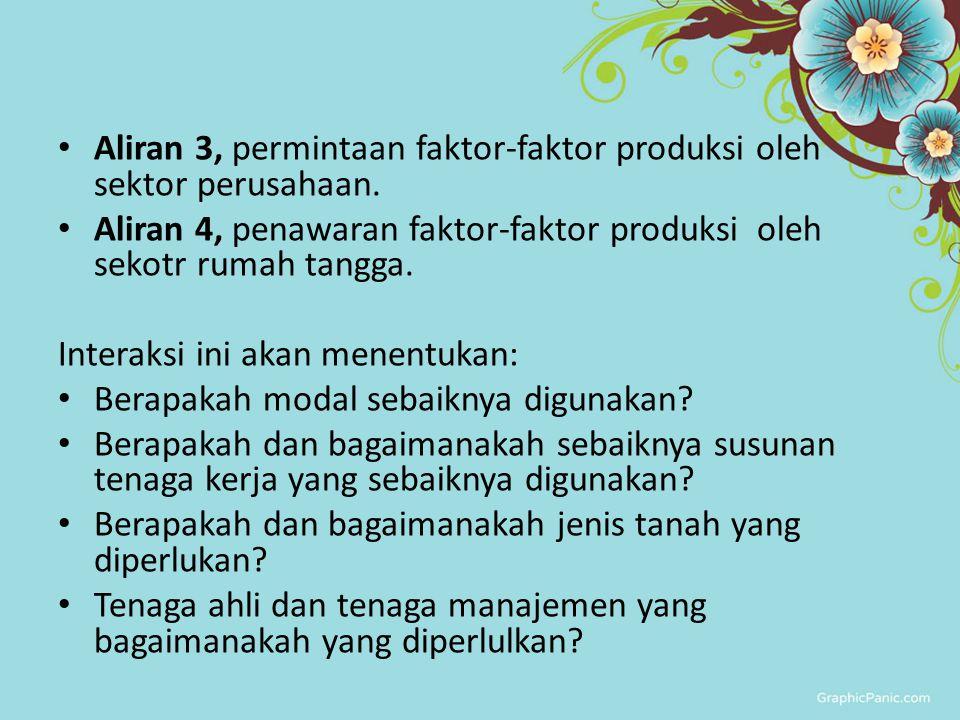 Aliran 3, permintaan faktor-faktor produksi oleh sektor perusahaan. Aliran 4, penawaran faktor-faktor produksi oleh sekotr rumah tangga. Interaksi ini