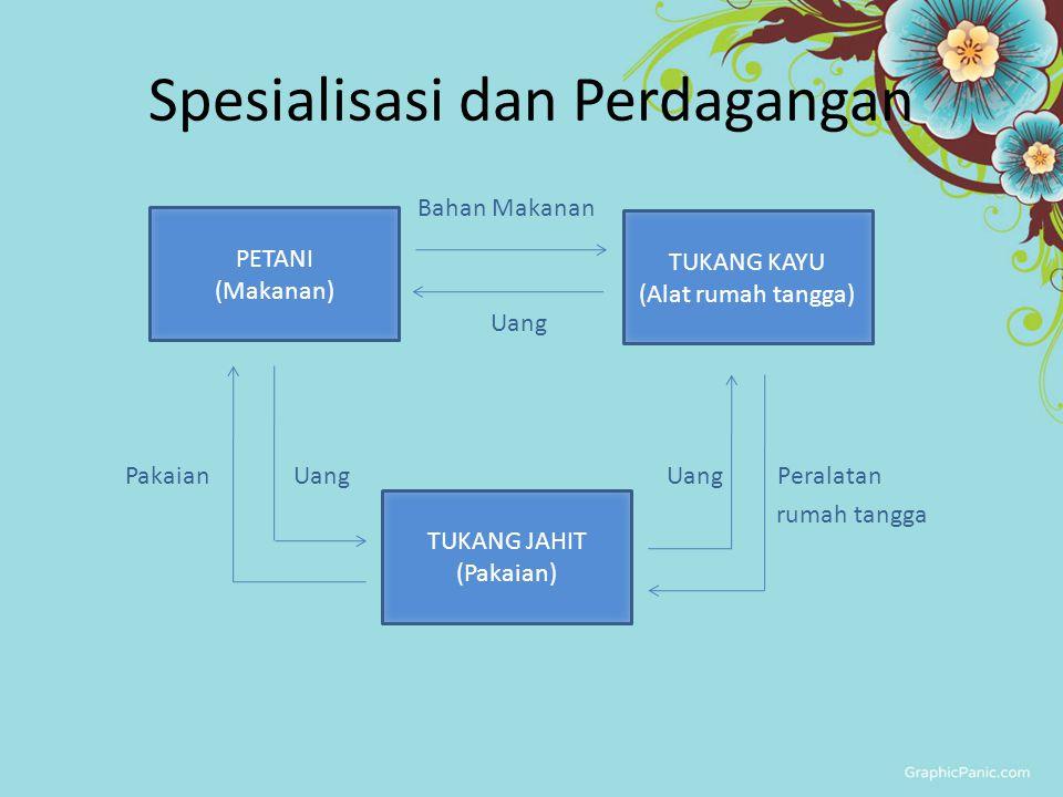 Kebaikan-kebaikan Spesialisasi 1.Mempertinggi efisiensi penggunaan faktor produksi 2.Mempertinggi efisiensi memproduksi 3.Mendorong perkembangan teknologi