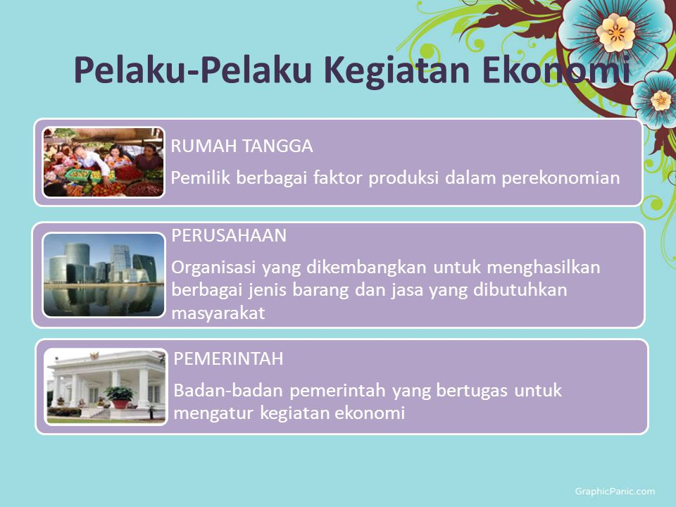 Pelaku-Pelaku Kegiatan Ekonomi RUMAH TANGGA Pemilik berbagai faktor produksi dalam perekonomian PERUSAHAAN Organisasi yang dikembangkan untuk menghasi
