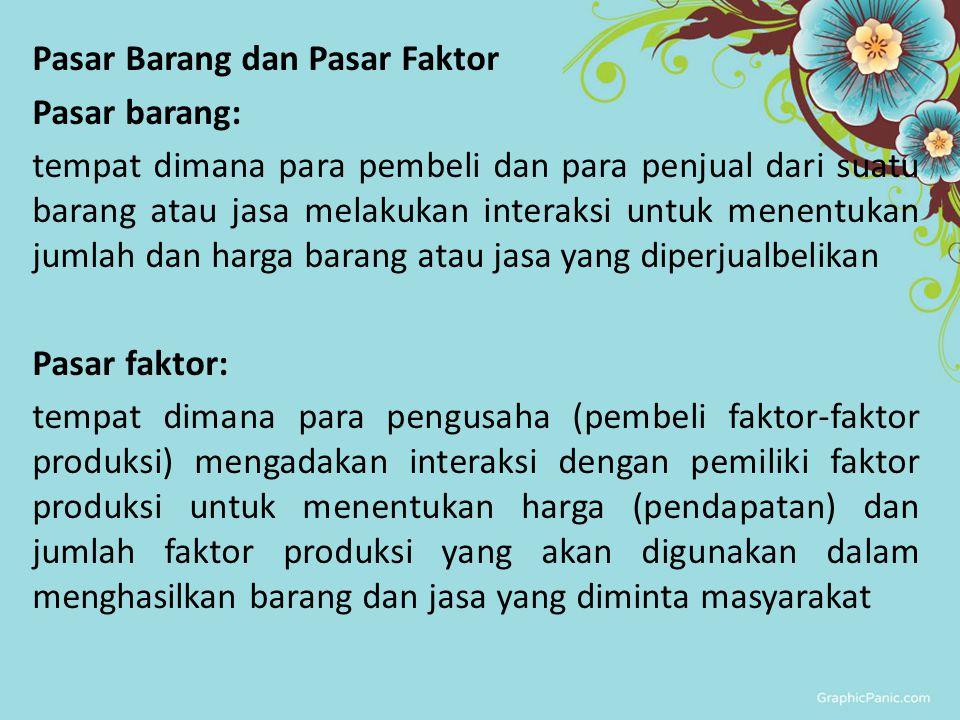 Pasar Barang dan Pasar Faktor Pasar barang: tempat dimana para pembeli dan para penjual dari suatu barang atau jasa melakukan interaksi untuk menentuk