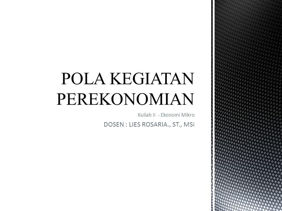 Kuliah II - Ekonomi Mikro DOSEN : LIES ROSARIA., ST., MSi